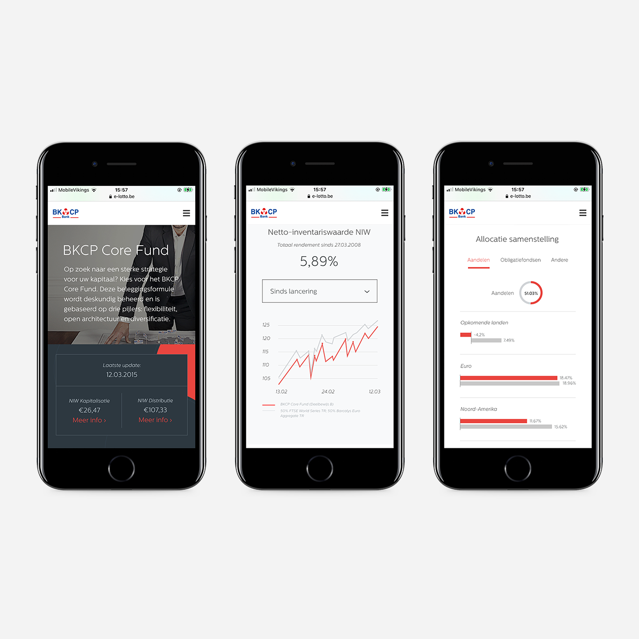 BKCP-bank-multi-Mobile