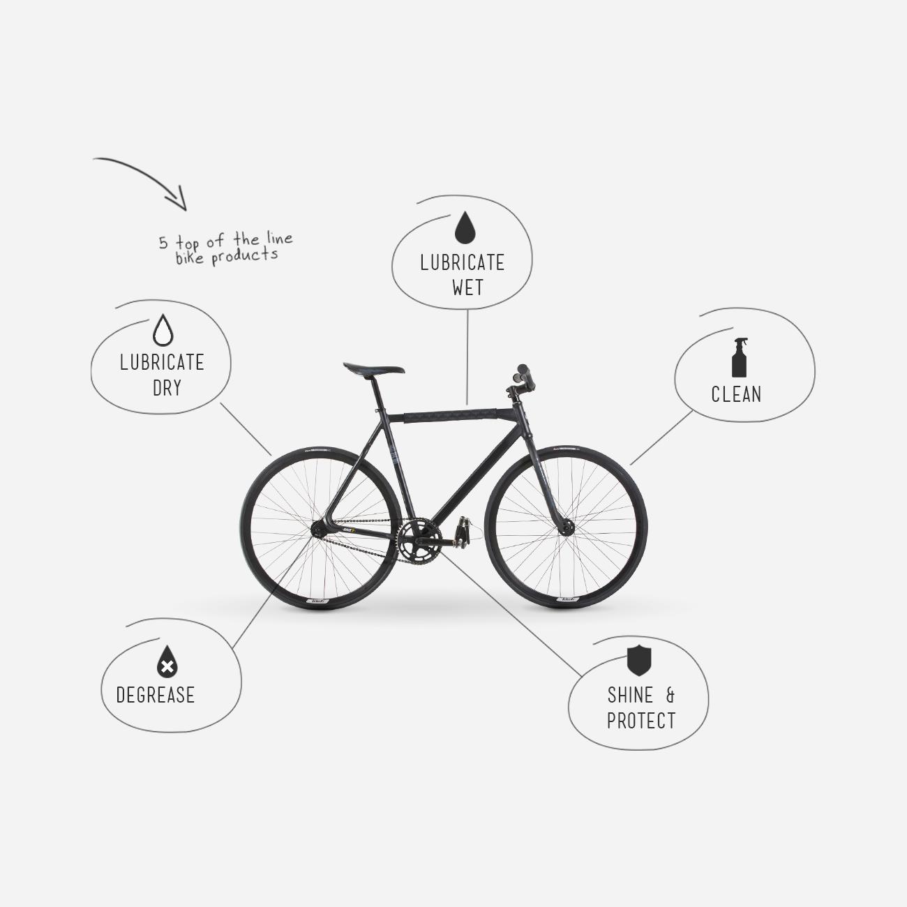 Bike7 - Producten